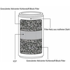 Cartucho Filtrante con KDF y Carbón