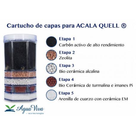 ACALA-Quell Cartucho de capas (6-9 meses con uso diario)