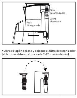 Agua-hidrogenada-HAKTIVA-Filtro-ozonizador